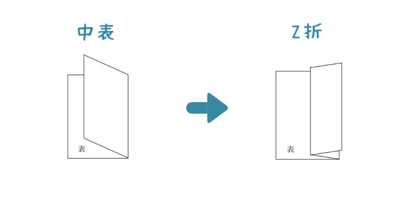 A3折り方2