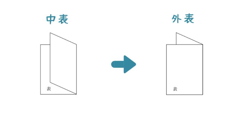 A3折り方1