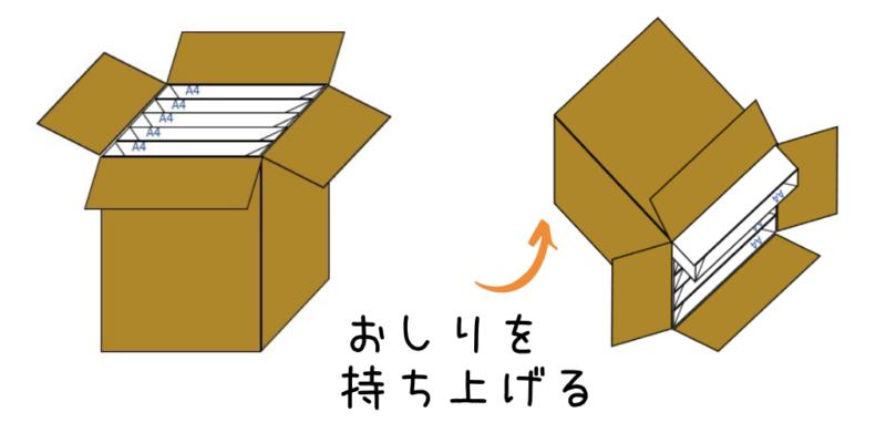 コピー用紙1