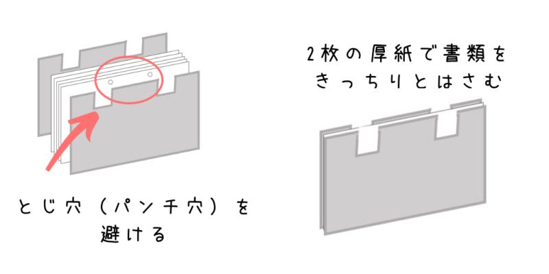 ガイド板2