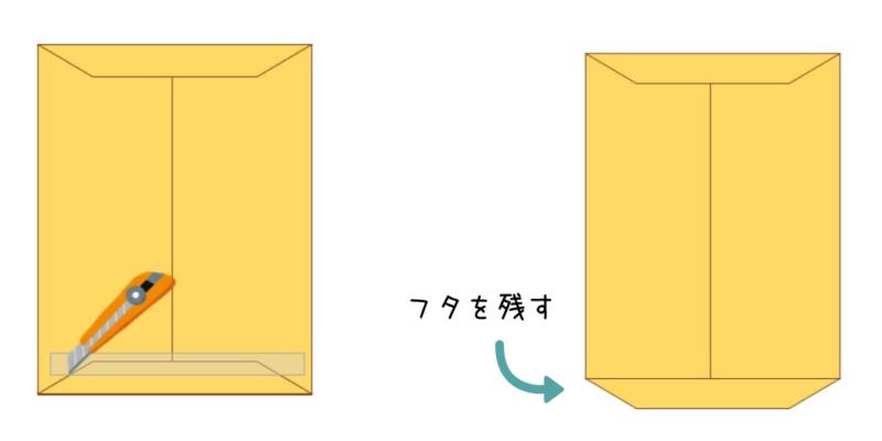 封筒の開け方3