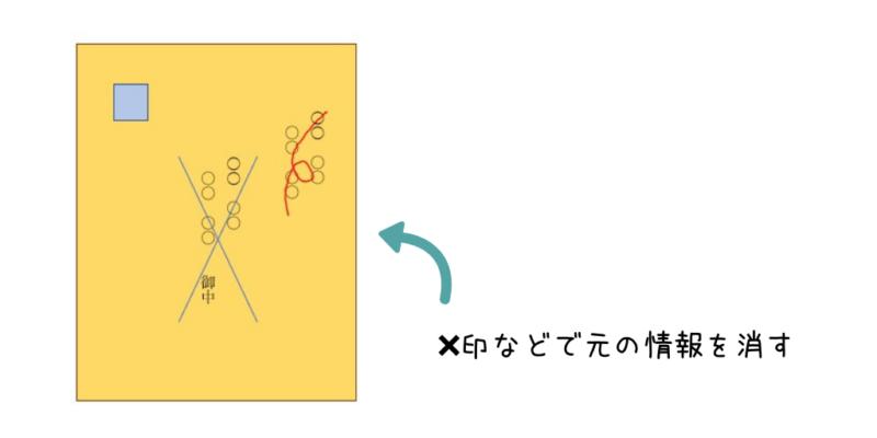 封筒の開け方4