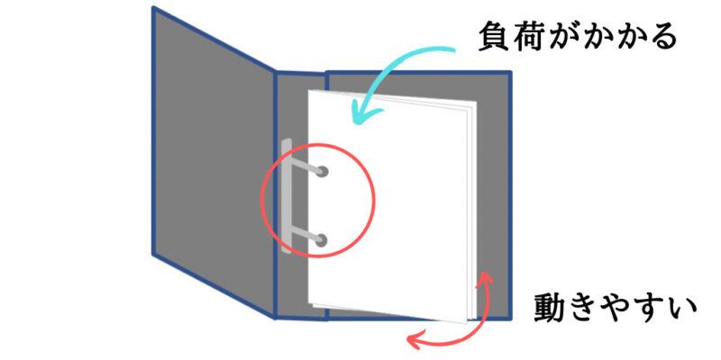 2穴ファイル